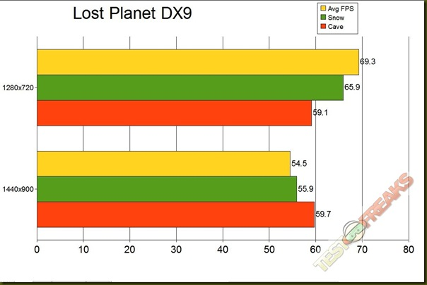 LOST PLANET DX9 GRAPH