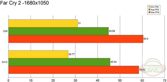 fps graph