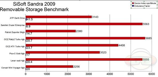 sandra graph1