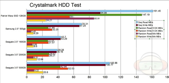 crystalmark hdd graph