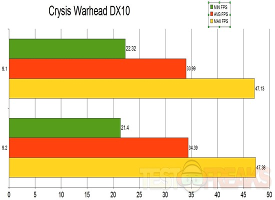 crysis warhead dx10