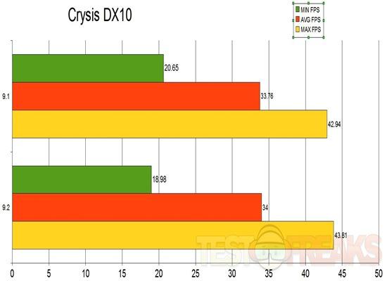 crysisdx10