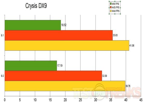 crysisdx9