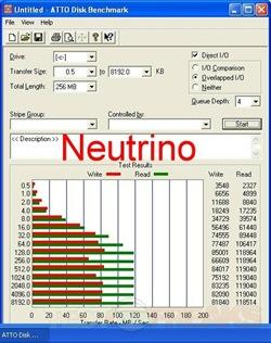 atto neutrino
