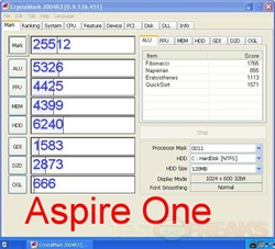 crystalmark aspire one