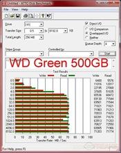 atto wd green 500gb