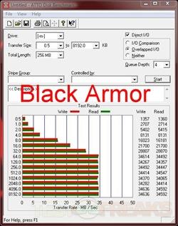 atto black armor