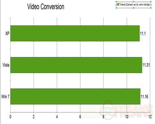 vid conversion