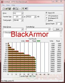 atto-blackarmor