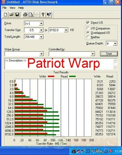 atto patriot warp