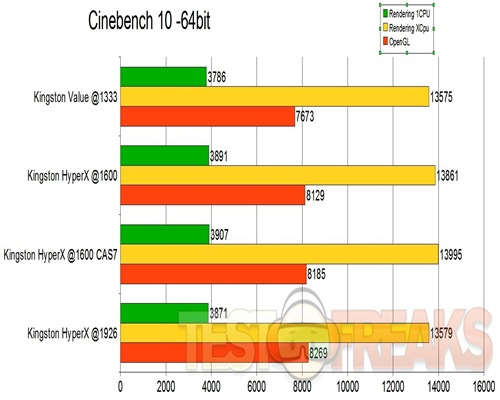 cinebench chart