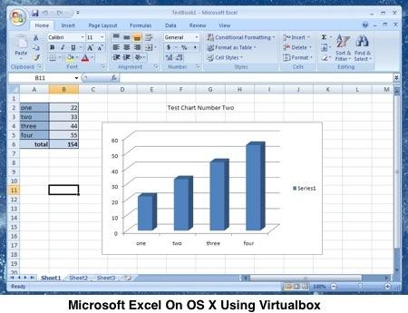 Сводные таблицы Excel  Эксель Практик