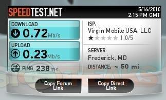 Review of Virgin Mobile Broadband2Go USB Modem | Technogog
