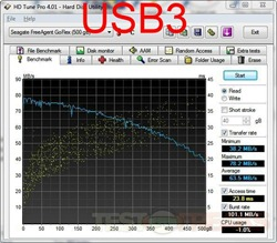hdtune usb3 on usb3