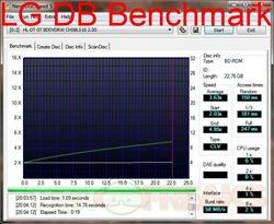 LG benchmark BD