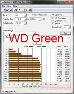 atto wd green
