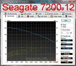 hdtune seagate 720012