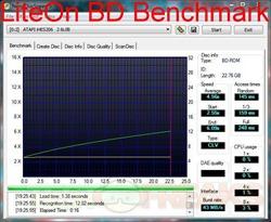 liteon benchmark BD