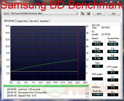 samsung BD benchmark