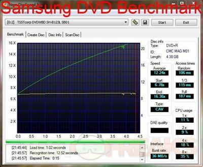 samsung dvd benchmark