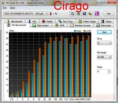 cirago hdtune cirago file test 64mb