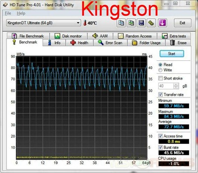 kingston hdtune pro kingston sub3