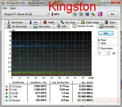 kingston hdtune random access kingston
