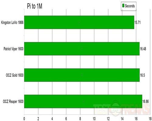 pito1m