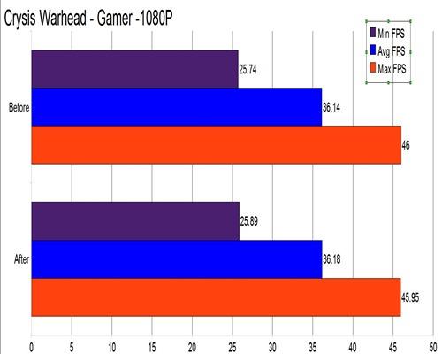 gaming-crysiswarhead