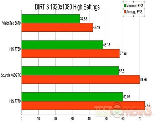 dirt3-high