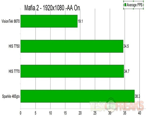 mafia2-aaon