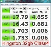kingston 32gb crystaldiskmasrk