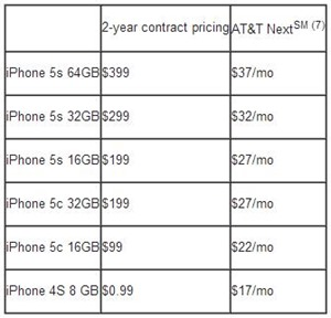 iphoneattpricing