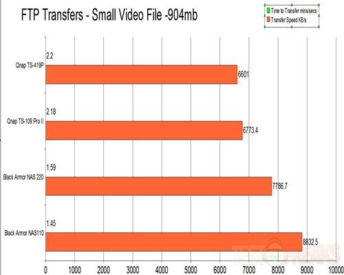 Small Vid File