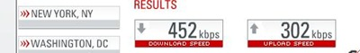 speed test verizon