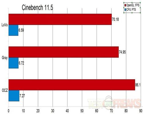 cinebench115